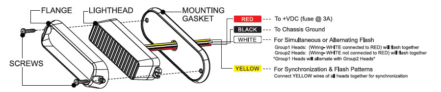 strobe wiring diagram strobe automotive wiring diagram